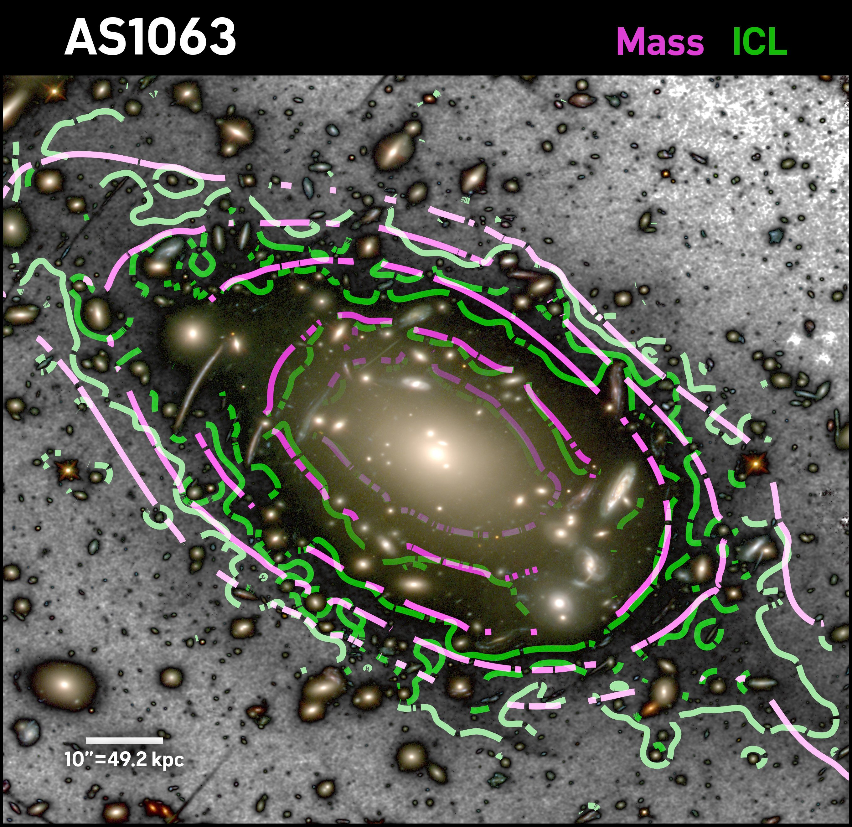 Abell S1063